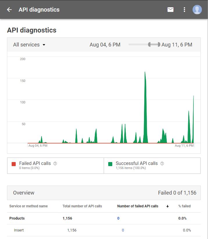 How to Remove Google Merchant Center API Connections | Feedonomics