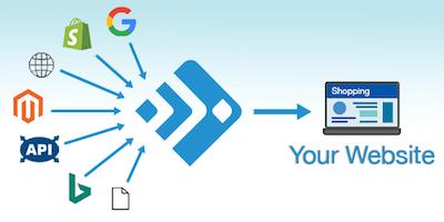 Demandware feed listings via API