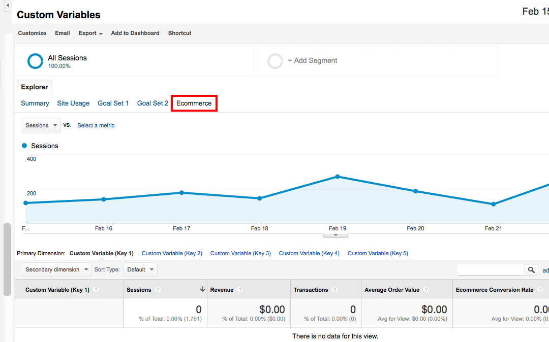 How to Optimize Bids for Comparison Shopping Engines
