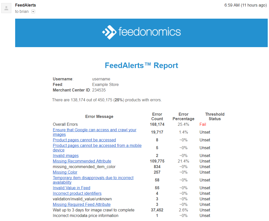 feedalerts_example