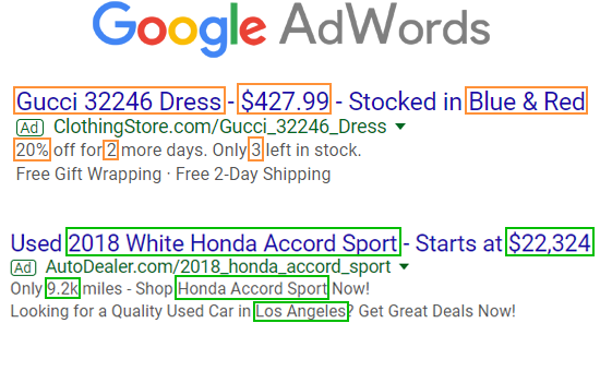 Adwords dynamic text ads