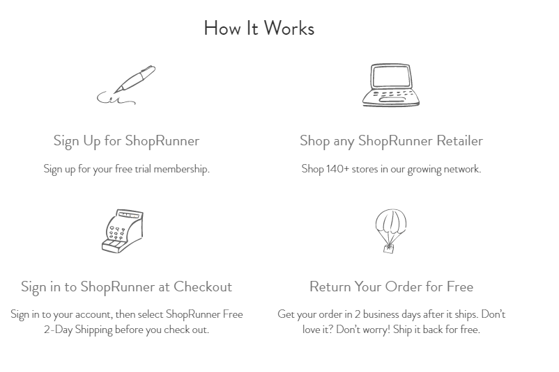 How shoprunner.com works