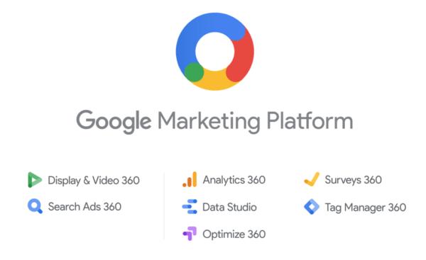 Google Marketing 360