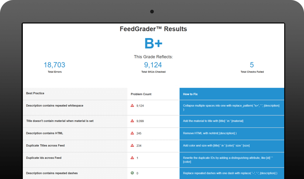 screenshot of feedgrader