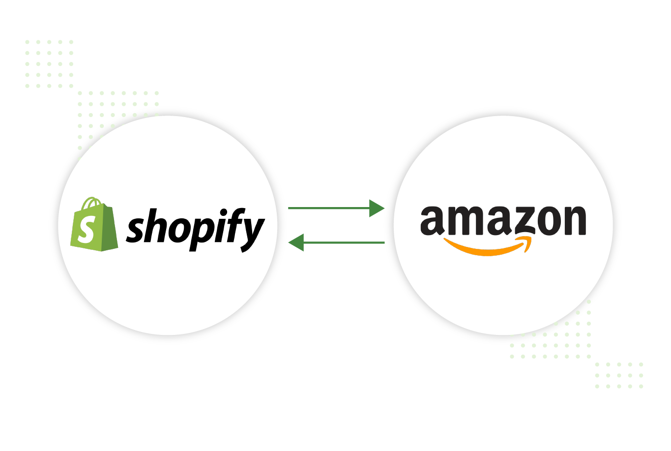 shopify to amazon