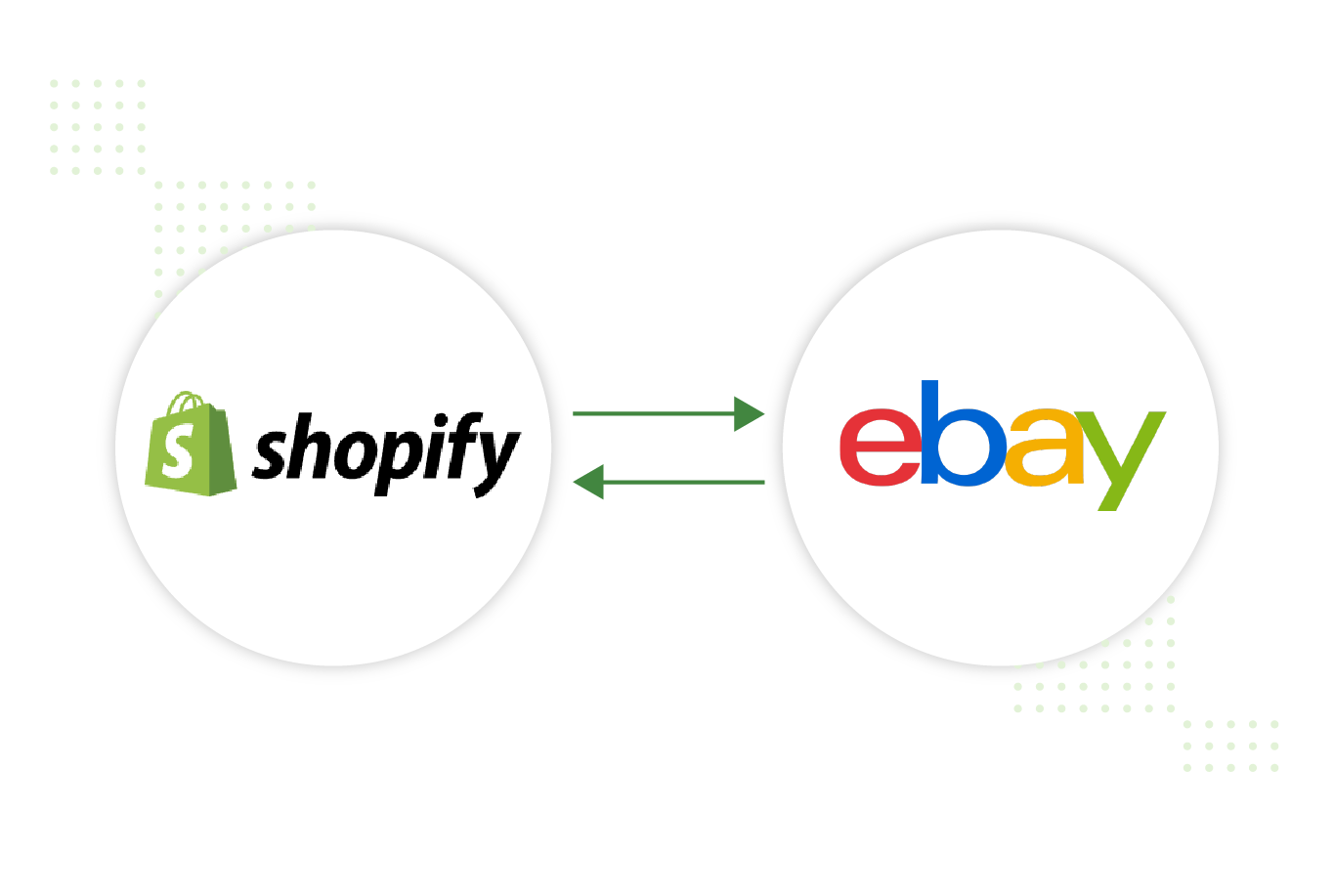 shopify to ebay