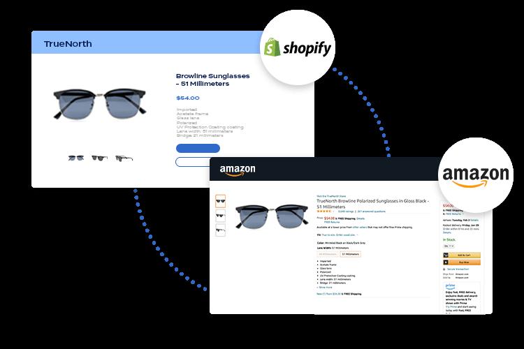 Shopify to Amazon