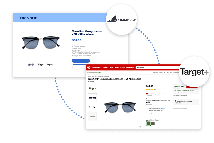 BigCommerce to Target Plus integration