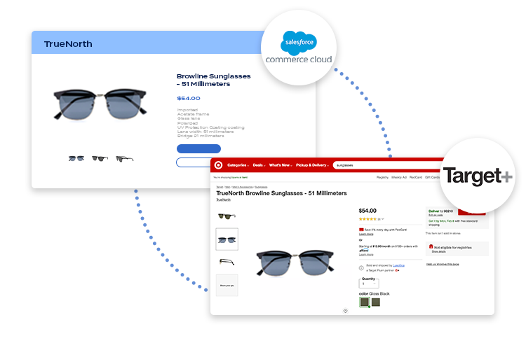 Salesforce to Target Plus integration