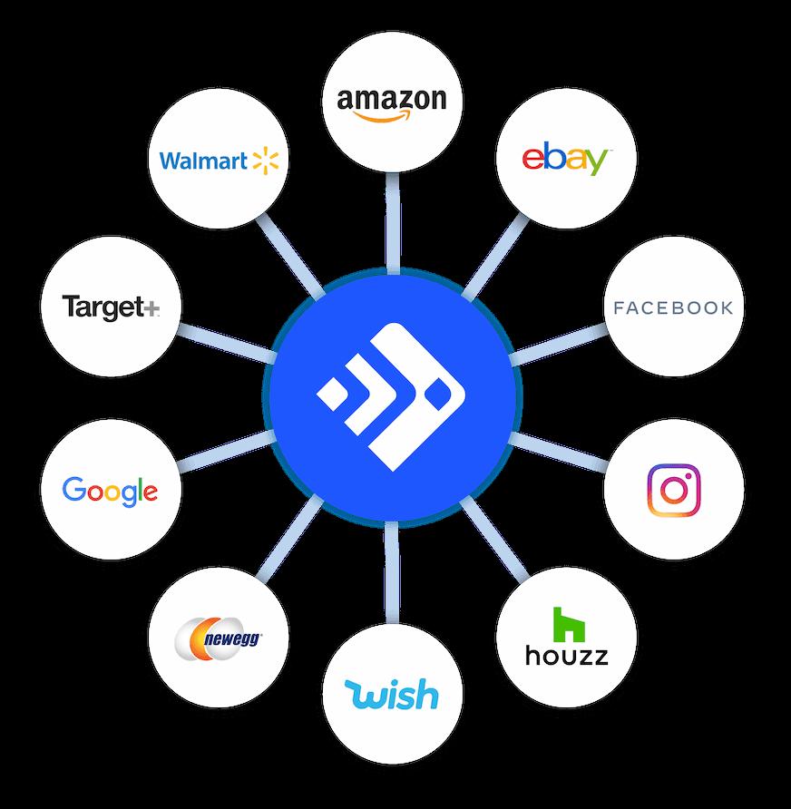 ecommerce marketplace listing