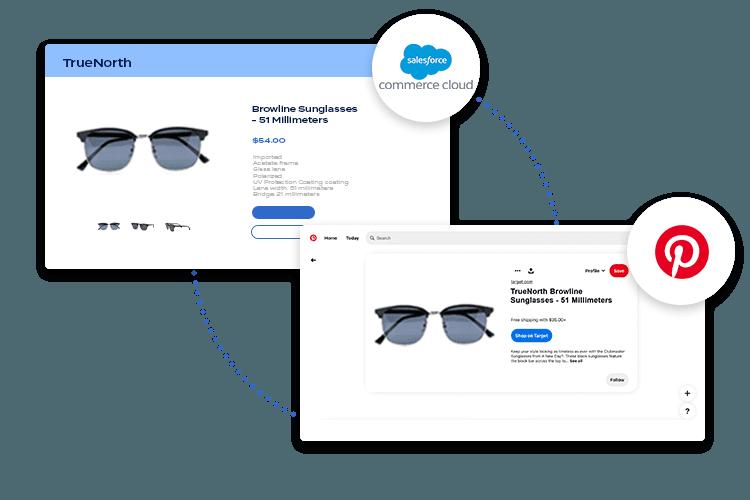 Salesforce to Amazon integration